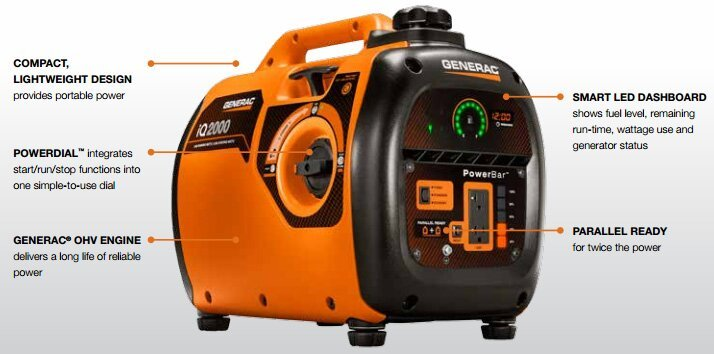Generac iQ2000 HERO Inverter Generator features